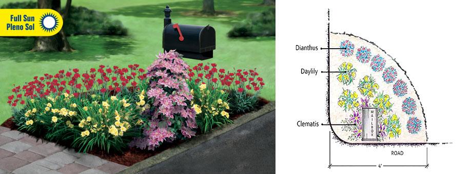Landscape Garden – Mailbox Garden Plans