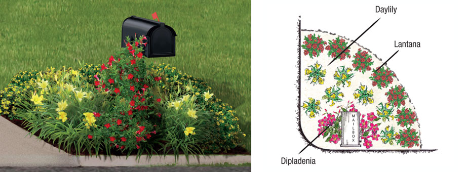 Mailbox Landscaping Design Ideas