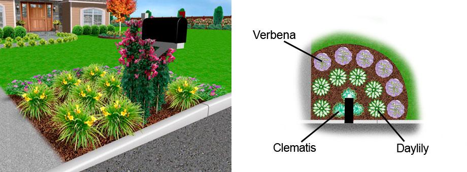 Garden Ideas Around Mailbox landscape garden